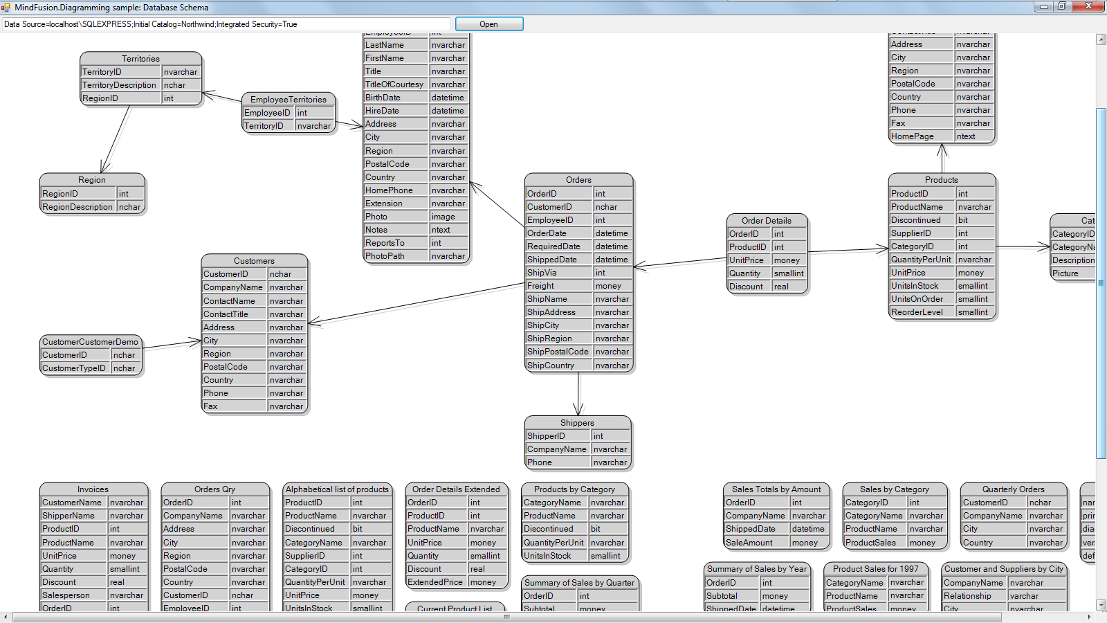 database schema diagram   mindfusion company blogdatabase schema layout