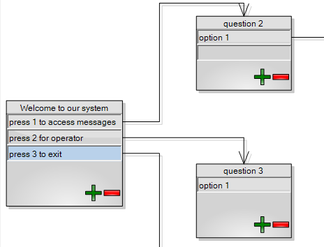 dialogue editor created with mindfusion diagram control for .NET