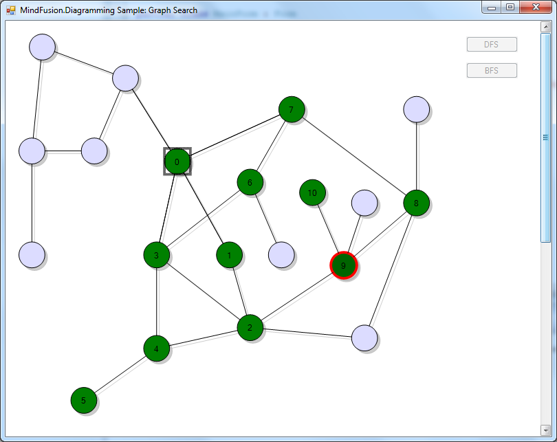 graph search visualized in mindfusion diagram control for .NET
