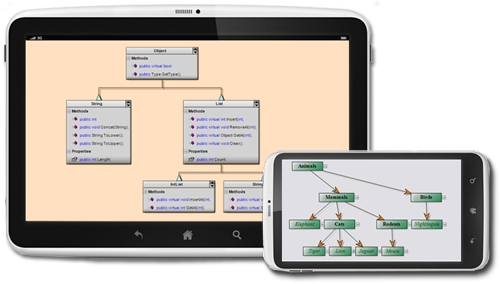 Diagrams in Android mobile devices