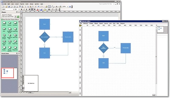 It is easy to import a  diagram from Visio.