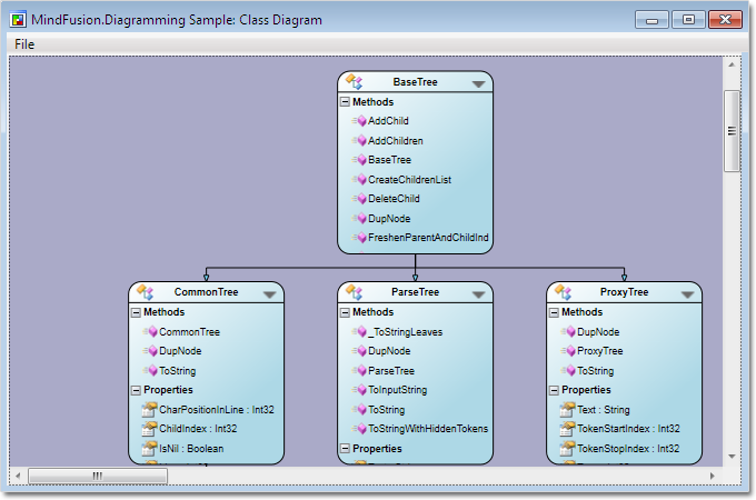 You can now import your diagrams from OpenOffice Draw files
