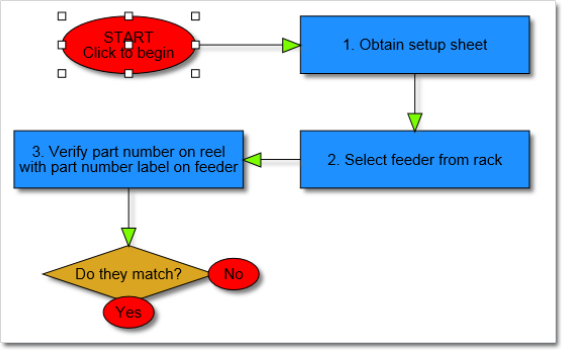 A typical flowchart built interactively. Some of the nodes support animation. See the sample here.