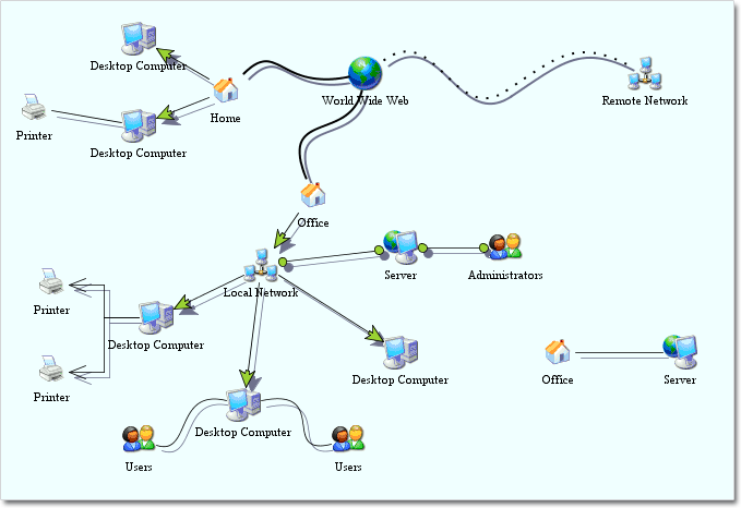 A network diagram build with Diagramming for Java. See the sample online.