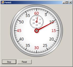 gauge-stopwatch