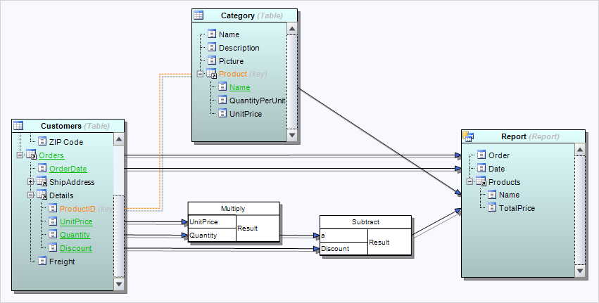 Styled text in an ASP.NET/ASP.NET MVC diagram