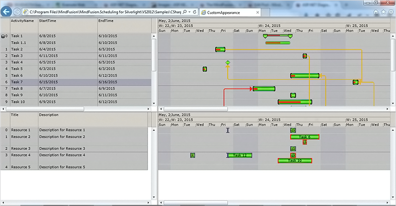 MindFusion Scheduler for Silverlight: The Gantt Chart