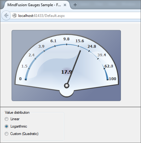 The ASP.NET Gauge control