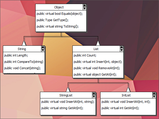 Tables in the diagramming for ActiveX component.