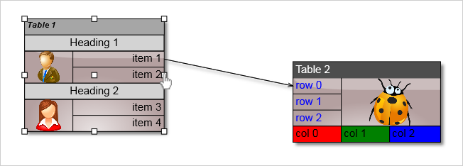 JavaScript Table Nodes: Resize