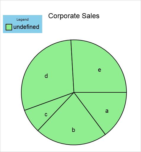 initial-js-chart
