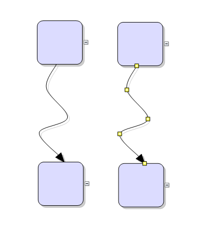 WinForms Diagram Control: Spline Links