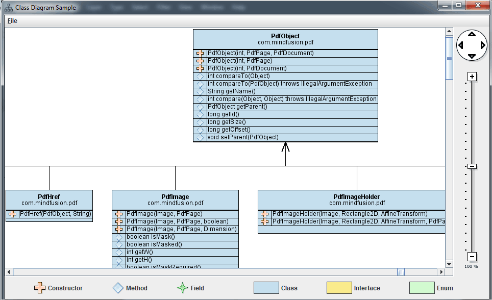 Java Class Diagram Mindfusion Company Blog