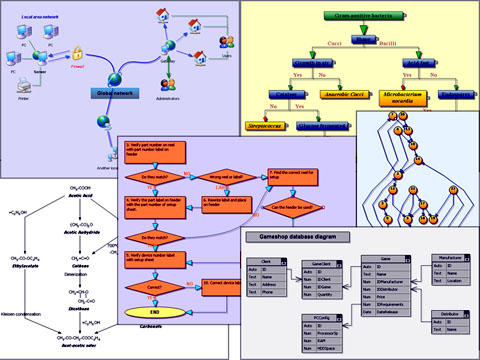 Click to view JDiagram screenshots