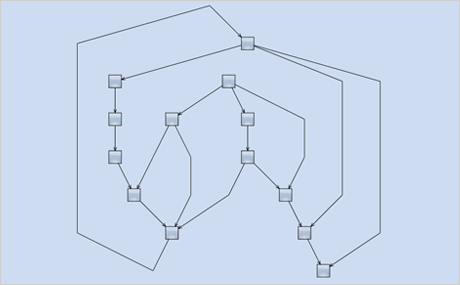 Automatic Diagram Layout Algorithms: Topological Layout