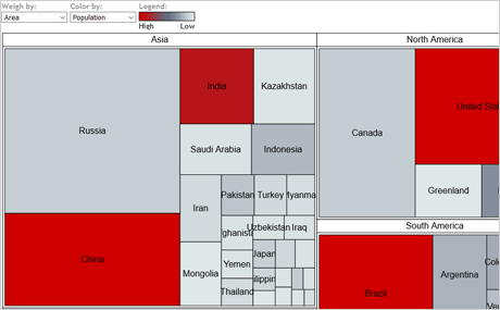 Automatic Diagram Layout Algorithms: Treemap Layout