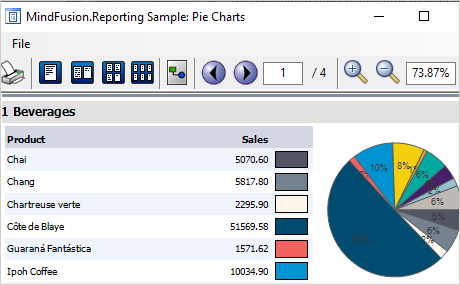 WinForms Reporter: Pie Charts