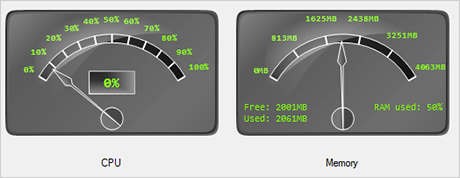 WinForms Resource Monitor Gauge