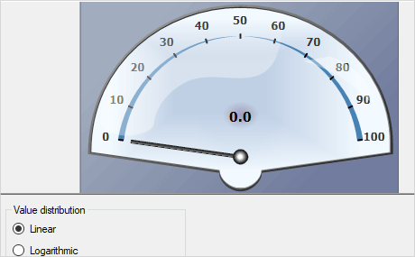 WinForms Chart Control: Functions Gauge