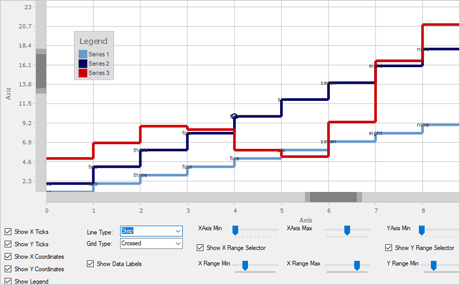 WinForms Line Chart Control