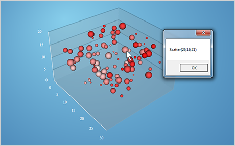 WPF Chart Component: 3D Scatter Chart