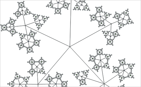 Graph layout diagram layout algorithms for Uniform spanning tree