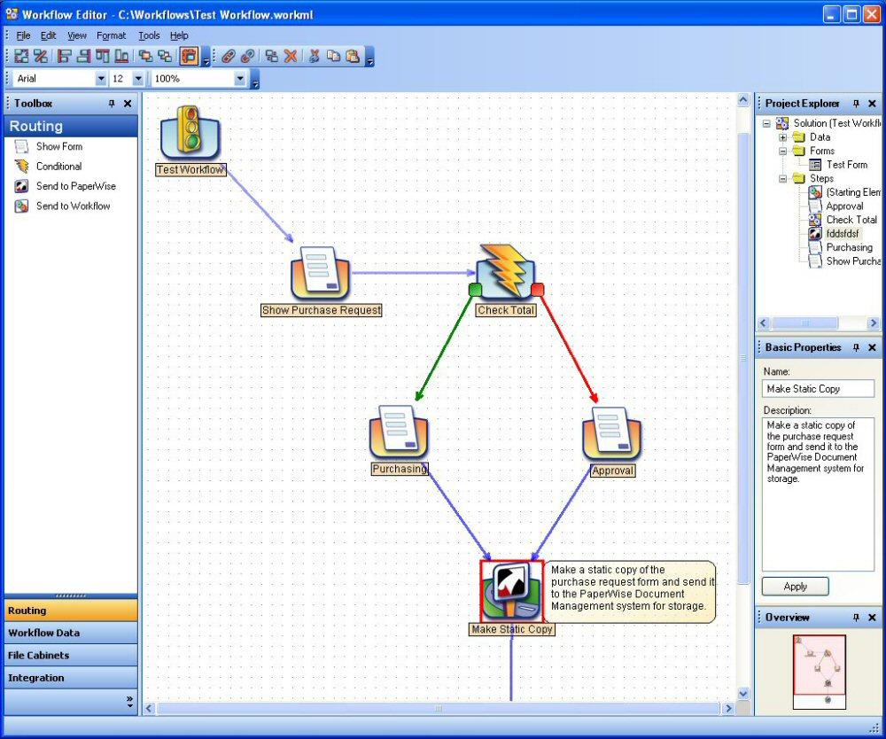 Net Flowchart Control Diagram Control Net Net