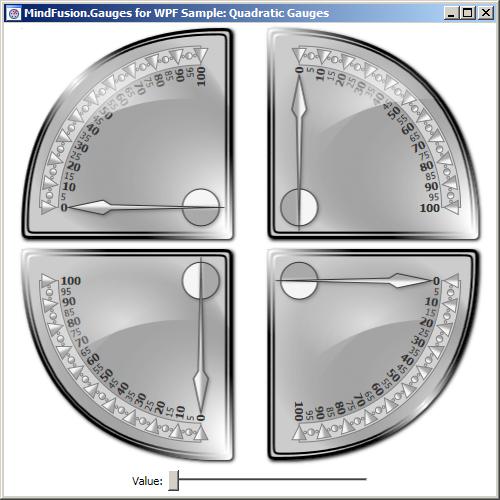 Flowchart Control, Chart