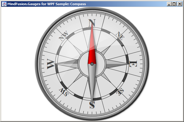Writing compass help