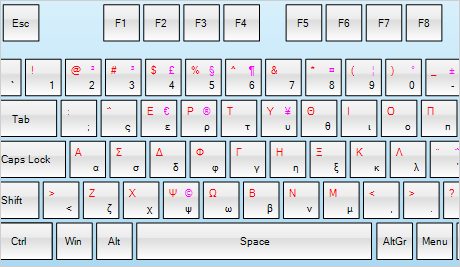 Virtual Keyboard for WinForms 4.4 full