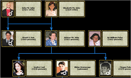 Java Diagram Control: Genealogy Tree