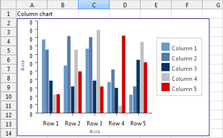Java Spreadsheet: Bar Chart