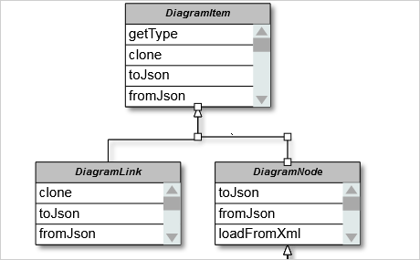 Javascript diagram library mindfusion drawing library for flowcharts the javascript diagram component ccuart Image collections