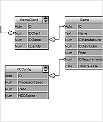 WinForms Database ER Diagram