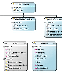 WinForms Class Diagram