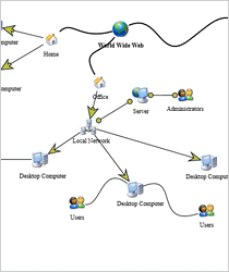 WinForms Network Chart