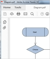 WinForms Diagram Library: PDF Export
