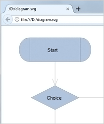 WinForms Flowchart Control: SVG Export