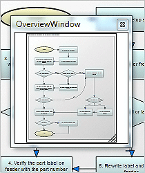 WinForms Diagram Component: Overview Control
