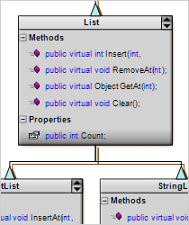 WinForms Diagram Library: Table nodes