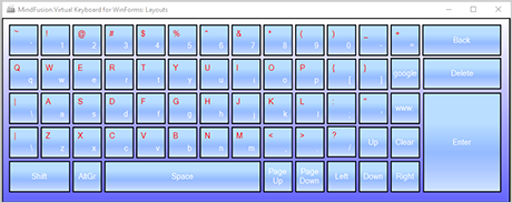 Virtual Keyboard: Greek Layout