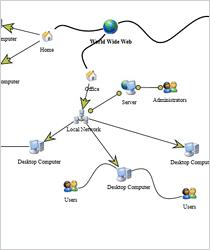 mindfusion wpf diagram control wpf diagram library
