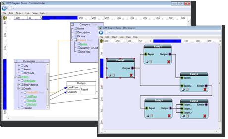 WpfDiagram - .NET Diagramm Komponente WPF, .NET Flussdiagramm ...