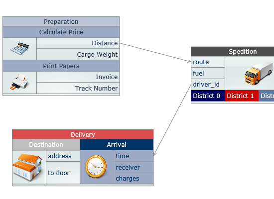 Samples | MindFusion Diagramming for ASP NET MVC