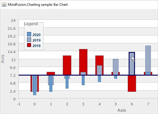 java_bar_chart.png
