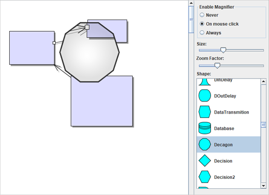 The Magnifier Tool in the Java Swing Flowchart Library