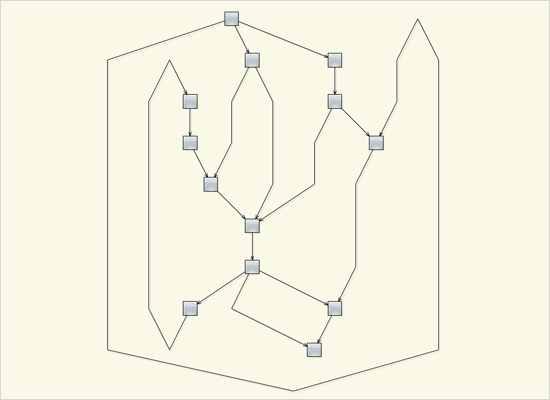 Arranging a Java Swing Diagram with the One-way Layout Algorithm