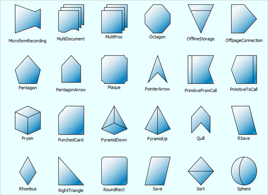 Predefined Node Shapes in the Java Swing Diagram Library