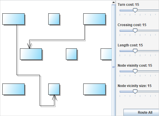 Routing of Links in the Java Swing Diagram Library
