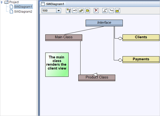 A Java Swing Application for Designing Software